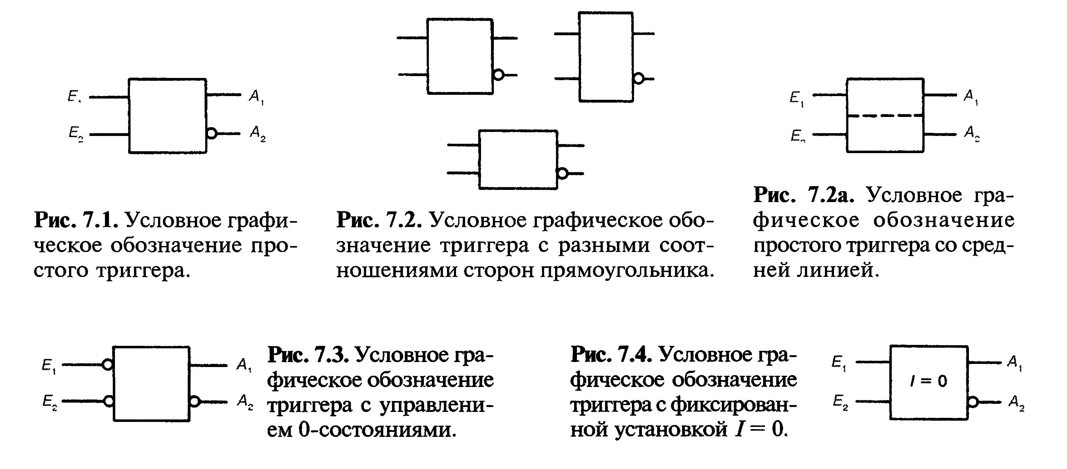 Триггеры. Схемы RS, D и JK триггеров 19