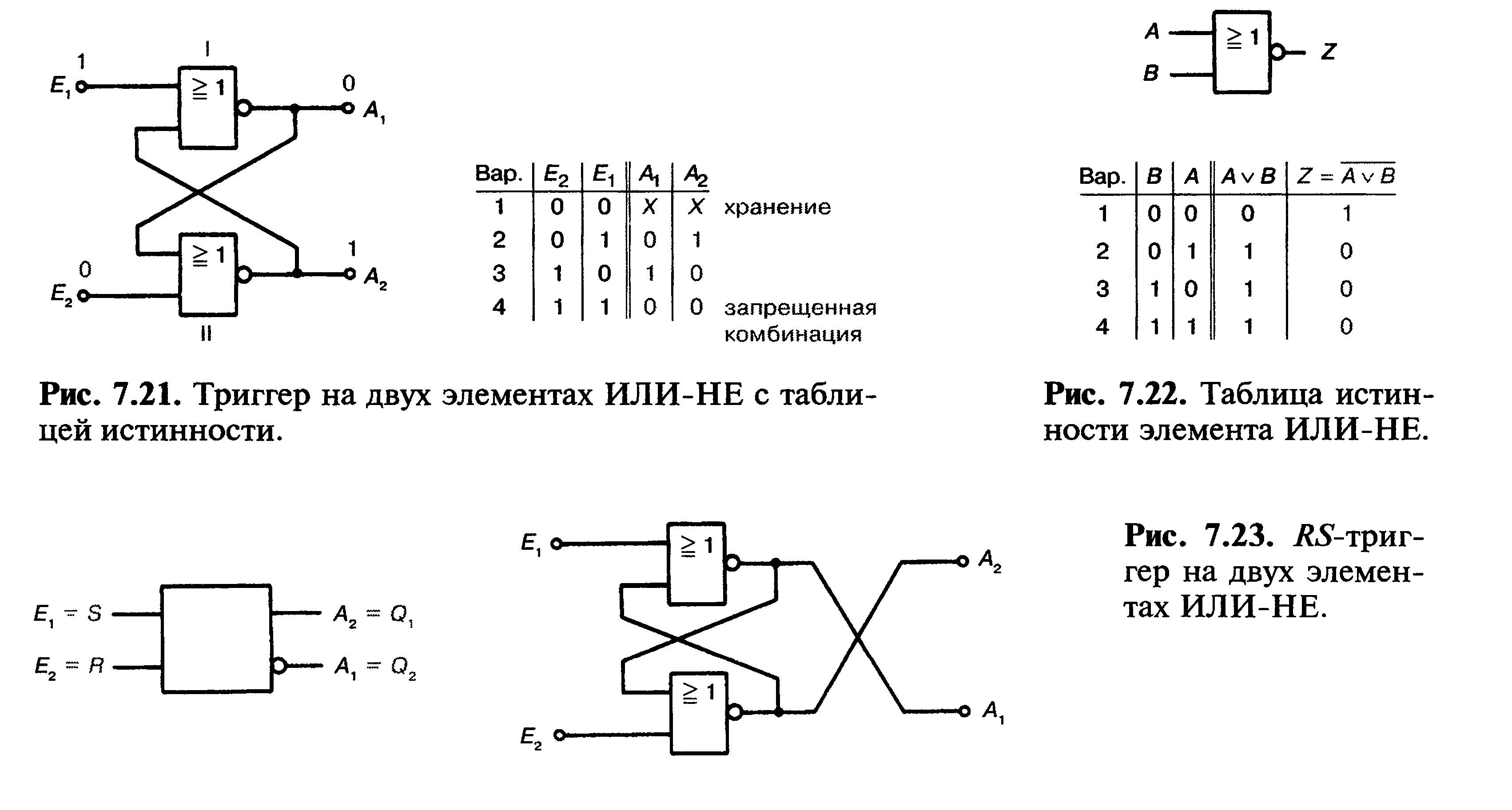 Триггеры. Схемы RS, D и JK триггеров 73
