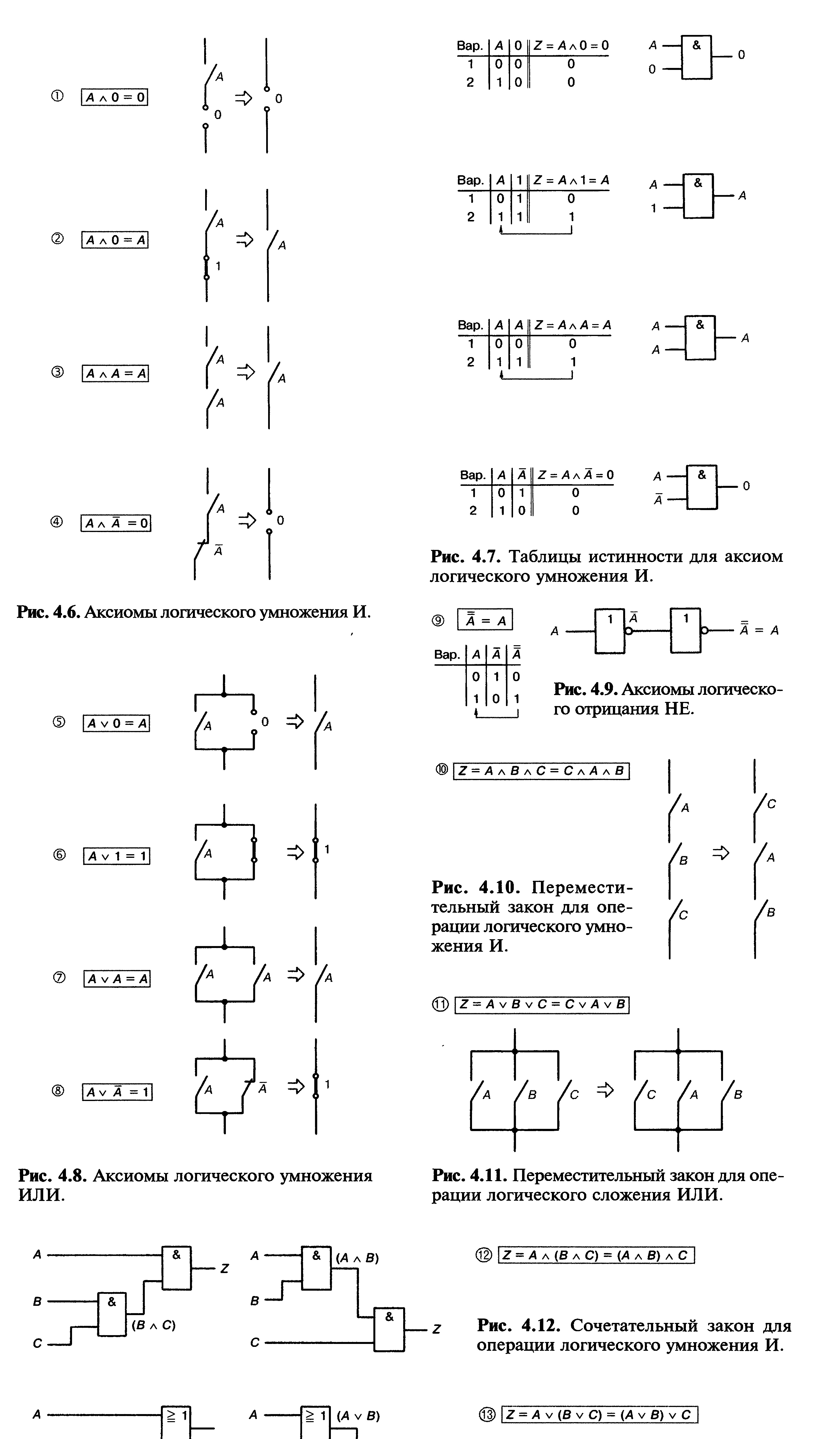 Схемы по алгебре логике